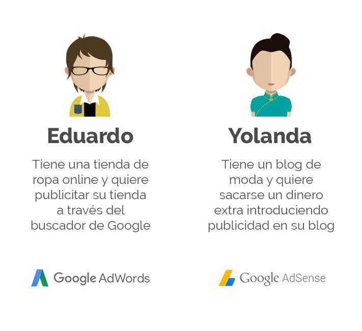 Google-Adsense-freshfish