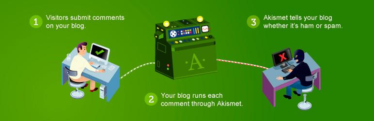 Akismet-antiespam plugins